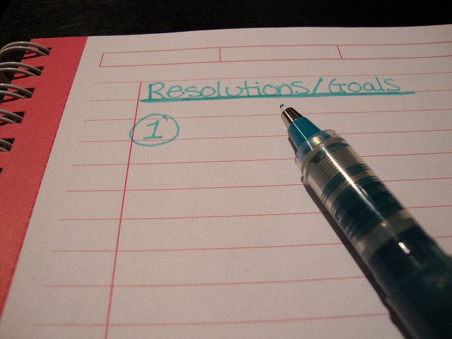 Notepad with resolutions